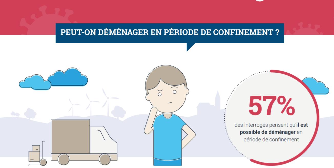 infographie-coronavirus-demenagement-part1.PNG