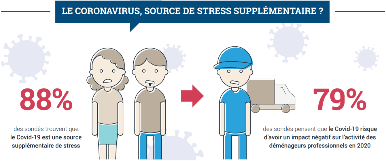 infographie-coronavirus-demenagement-part3.PNG